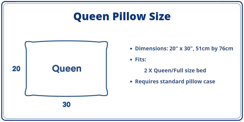 Queen Pillow Size Dimensions